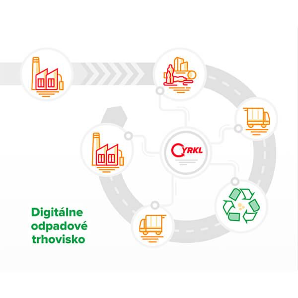 Digitálne odpadové trhovisko Cyrkl už aj na Slovensku